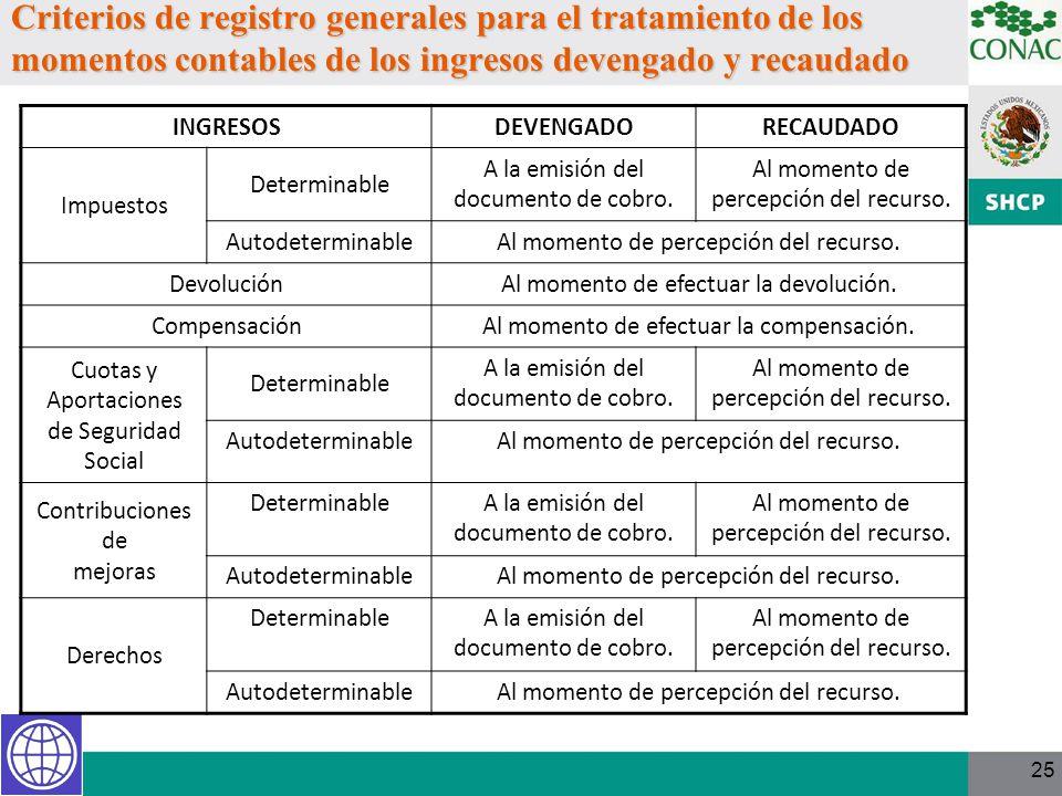Criterios de registro generales para el tratamiento de los momentos contables de los ingresos devengado y recaudado