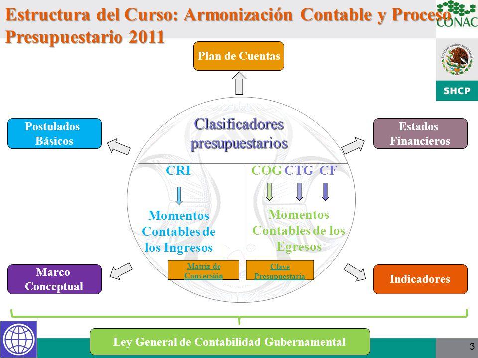Estructura del Curso: Armonización Contable y Proceso Presupuestario 2011