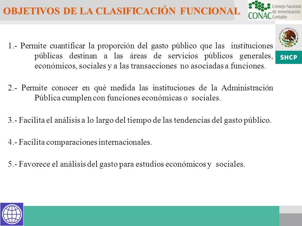 OBJETIVOS DE LA CLASIFICACIÓN FUNCIONAL