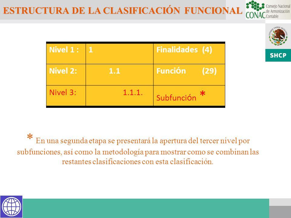 ESTRUCTURA DE LA CLASIFICACIÓN FUNCIONAL