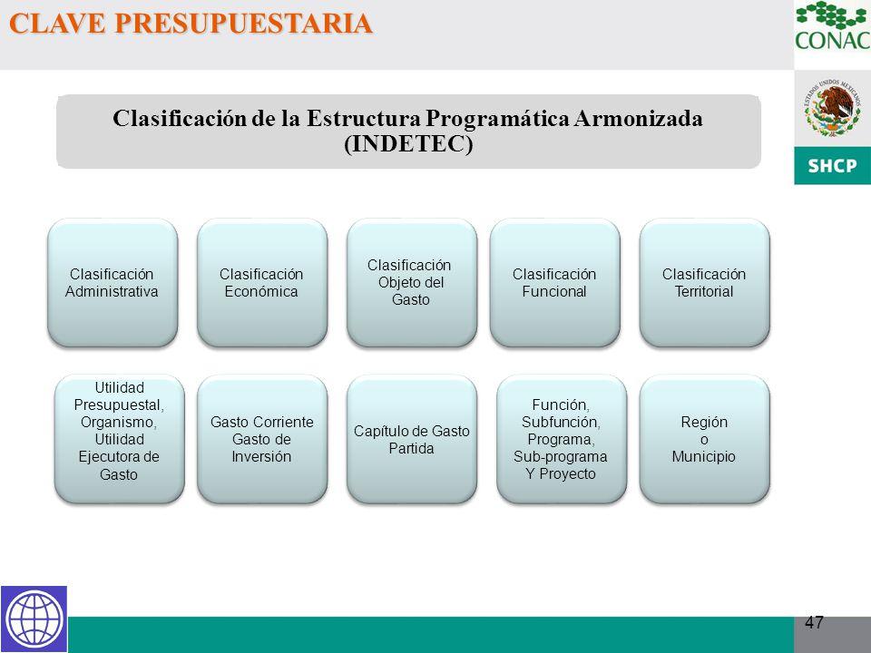Clasificación de la Estructura Programática Armonizada (INDETEC)