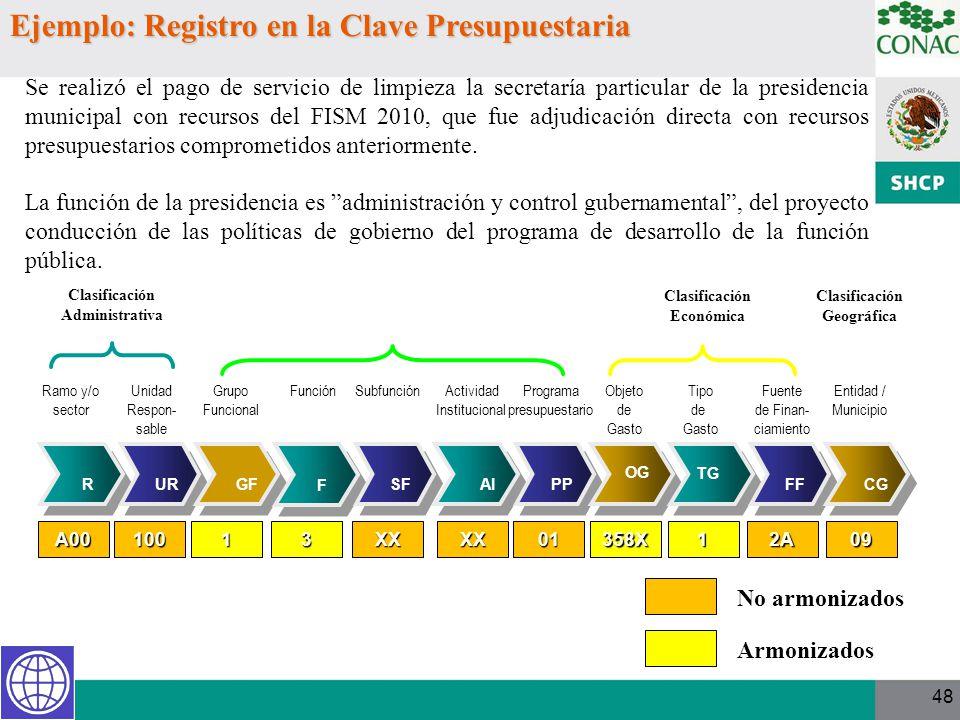 Ejemplo: Registro en la Clave Presupuestaria