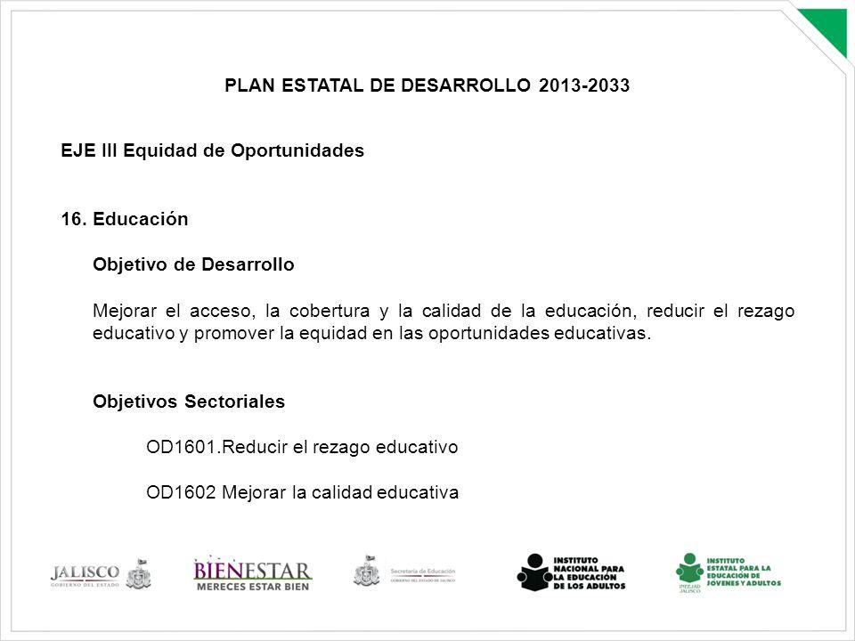 PLAN ESTATAL DE DESARROLLO 2013-2033