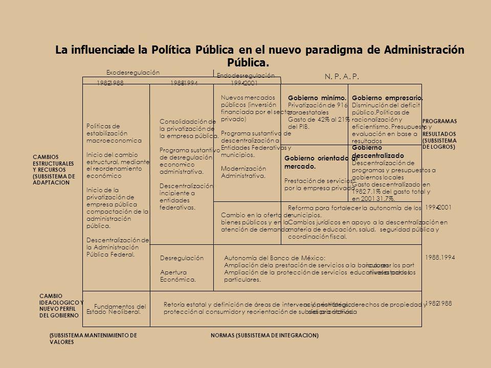 de la Política Pública en el nuevo paradigma de Administración