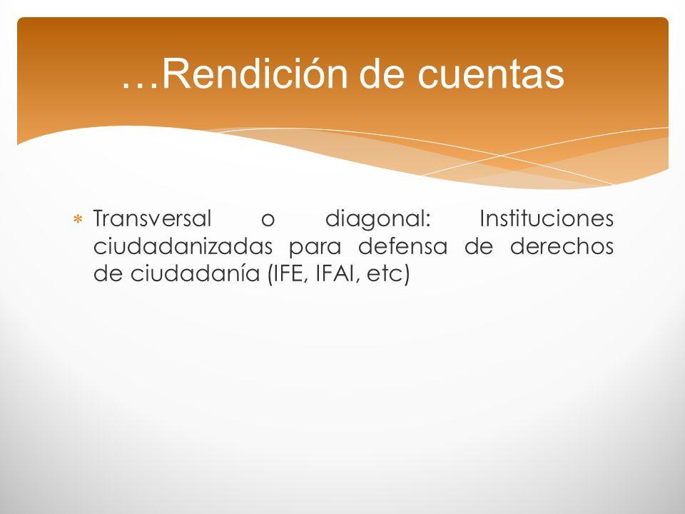 …Rendición de cuentas Transversal o diagonal: Instituciones ciudadanizadas para defensa de derechos de ciudadanía (IFE, IFAI, etc)