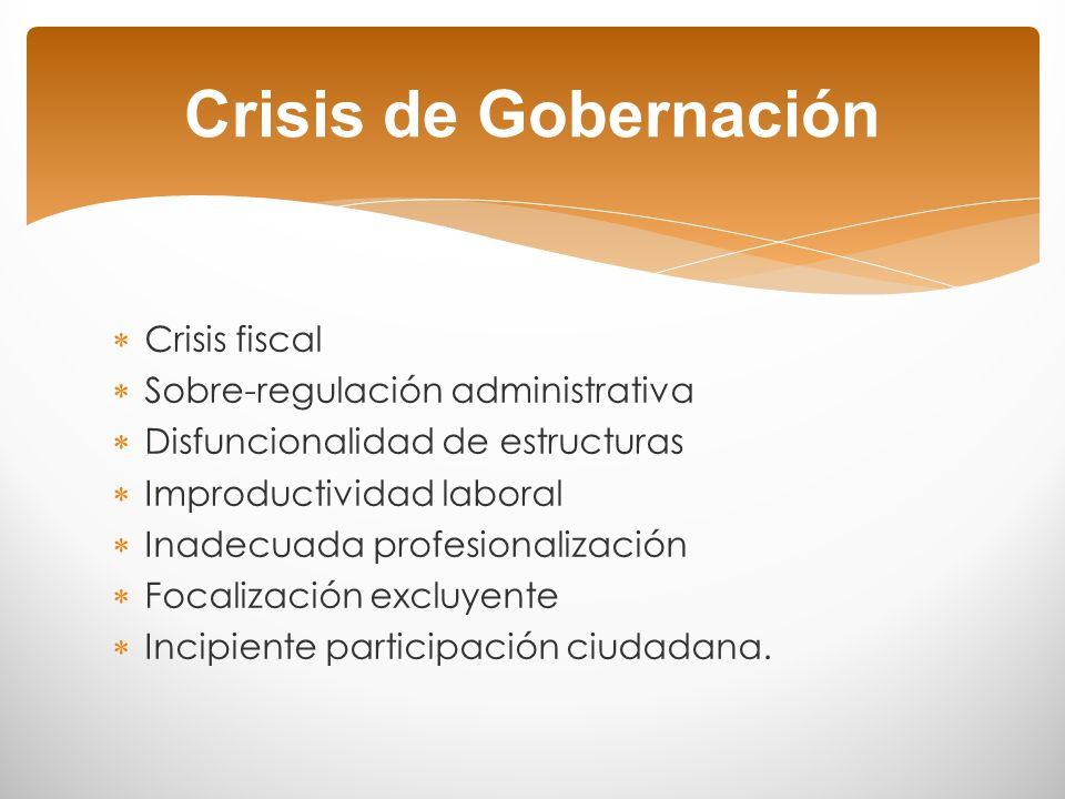 Crisis de Gobernación Crisis fiscal Sobre-regulación administrativa