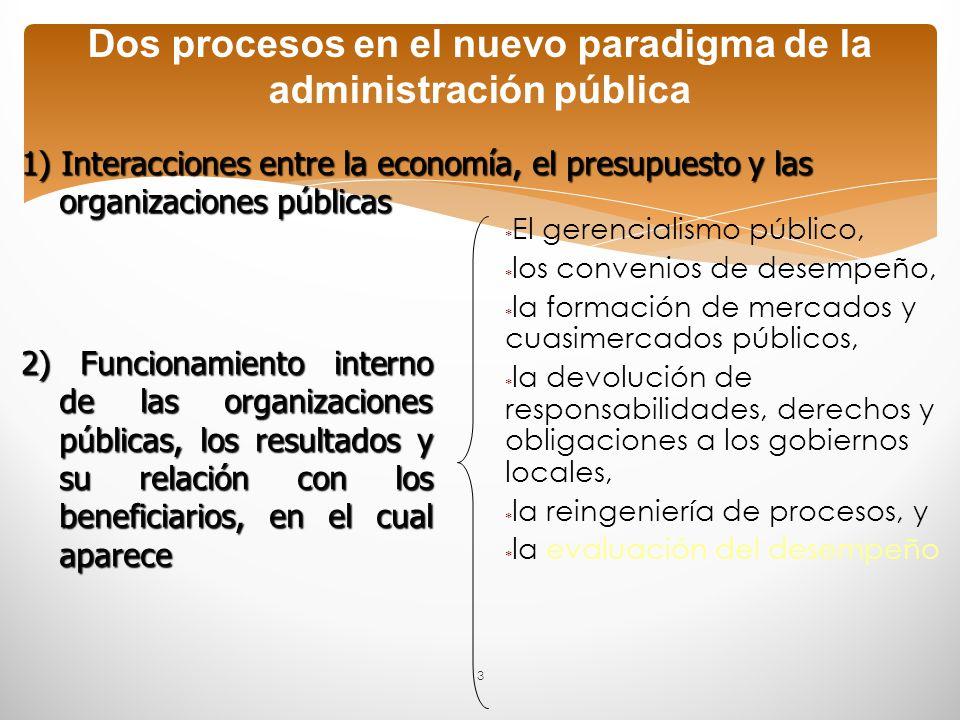 Dos procesos en el nuevo paradigma de la administración pública