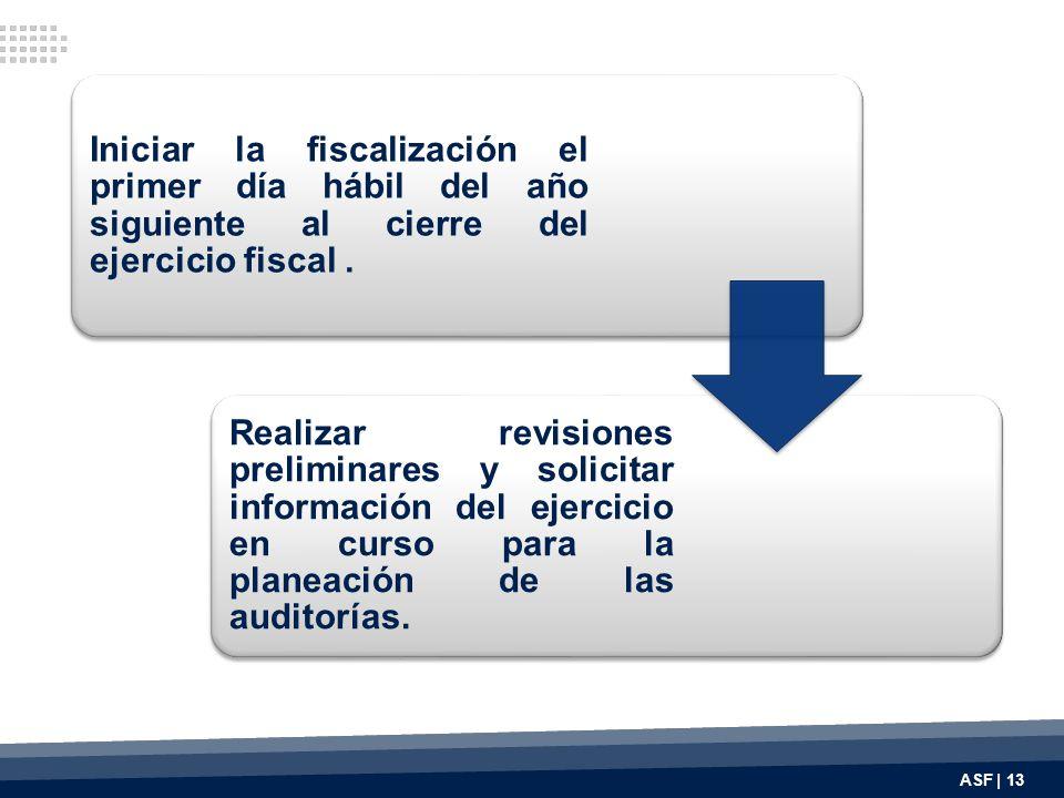 Iniciar la fiscalización el primer día hábil del año siguiente al cierre del ejercicio fiscal .