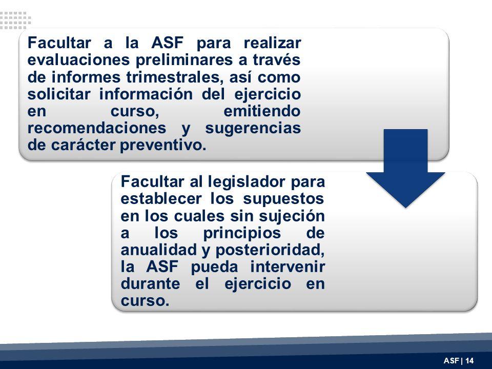 Facultar a la ASF para realizar evaluaciones preliminares a través de informes trimestrales, así como solicitar información del ejercicio en curso, emitiendo recomendaciones y sugerencias de carácter preventivo.