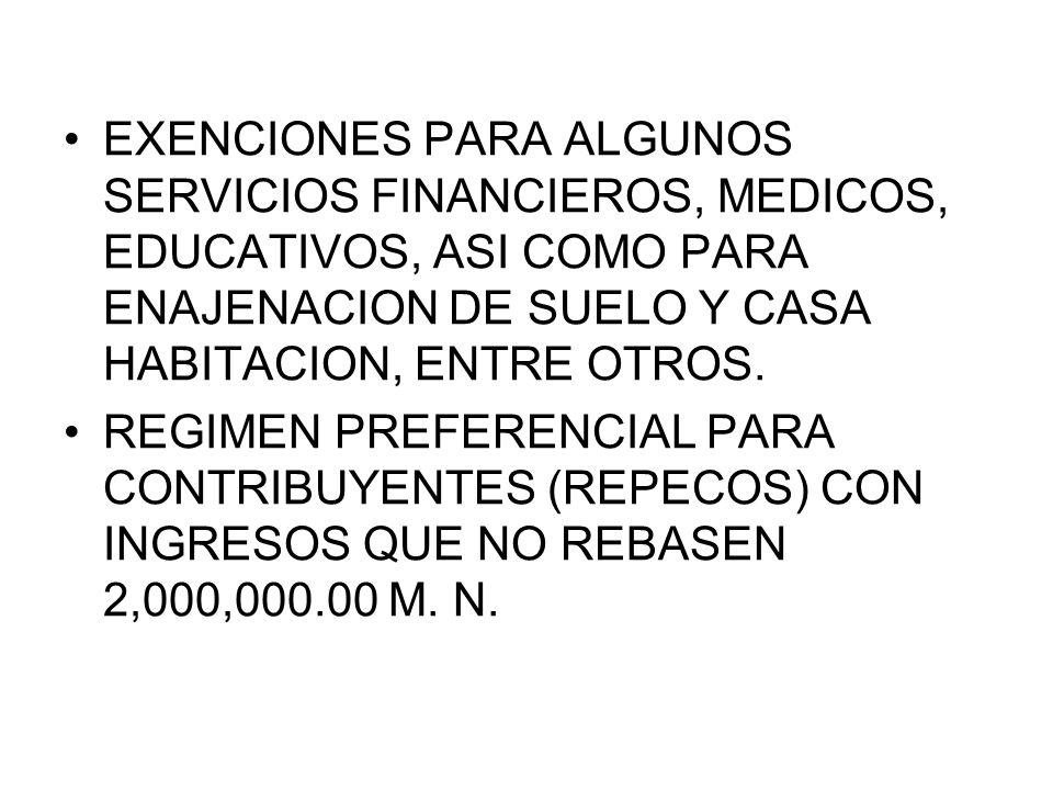 EXENCIONES PARA ALGUNOS SERVICIOS FINANCIEROS, MEDICOS, EDUCATIVOS, ASI COMO PARA ENAJENACION DE SUELO Y CASA HABITACION, ENTRE OTROS.