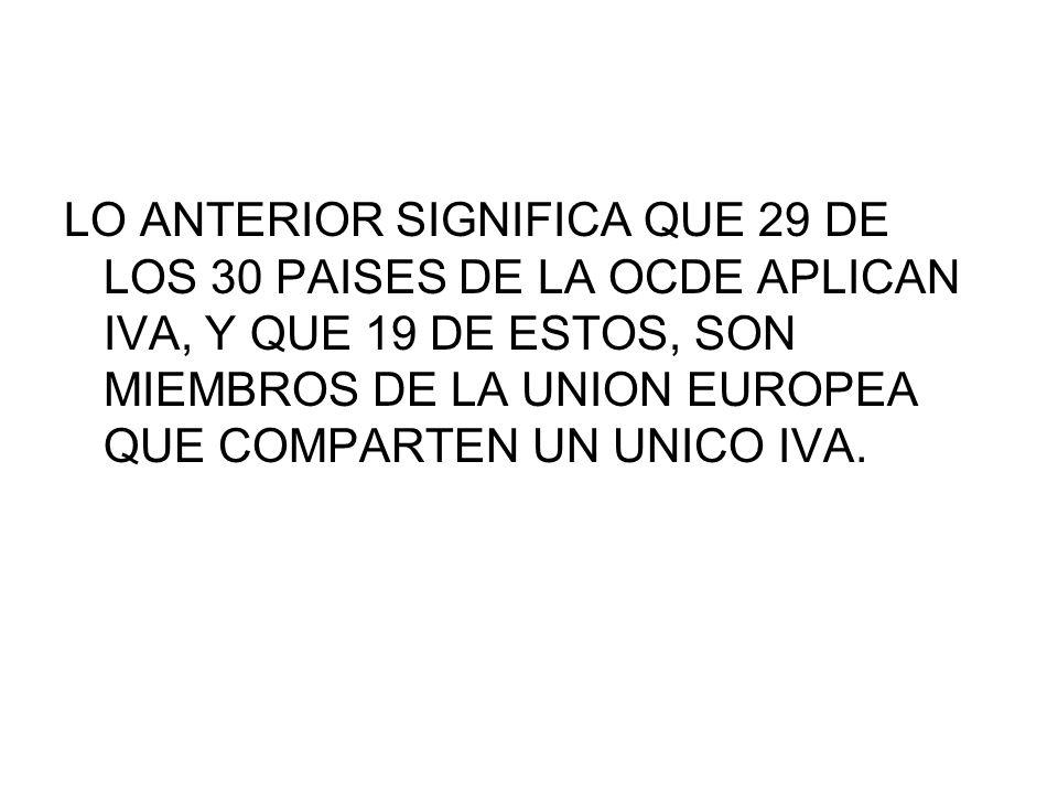 LO ANTERIOR SIGNIFICA QUE 29 DE LOS 30 PAISES DE LA OCDE APLICAN IVA, Y QUE 19 DE ESTOS, SON MIEMBROS DE LA UNION EUROPEA QUE COMPARTEN UN UNICO IVA.