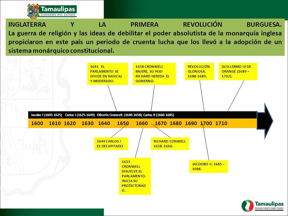 INGLATERRA Y LA PRIMERA REVOLUCIÓN BURGUESA