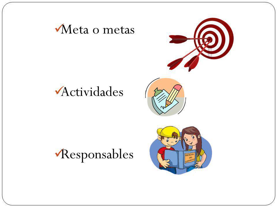 Meta o metas Actividades Responsables