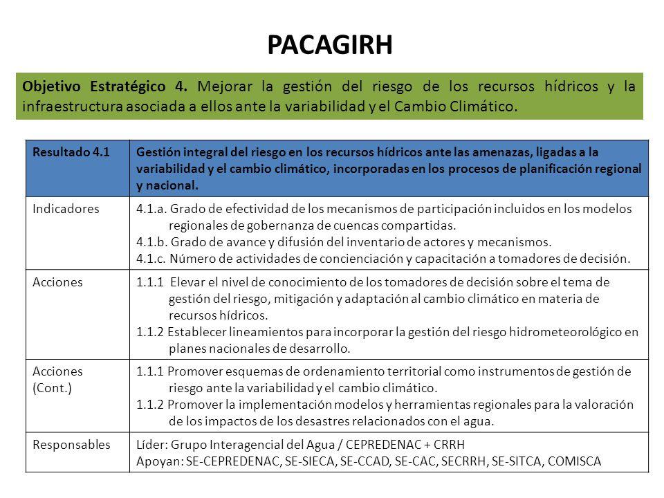PACAGIRH