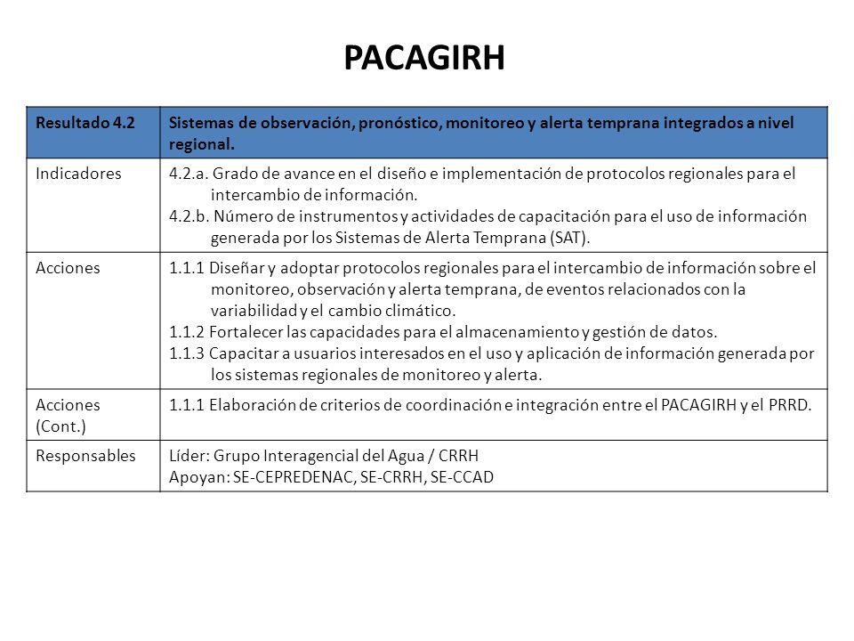 PACAGIRH Resultado 4.2. Sistemas de observación, pronóstico, monitoreo y alerta temprana integrados a nivel regional.