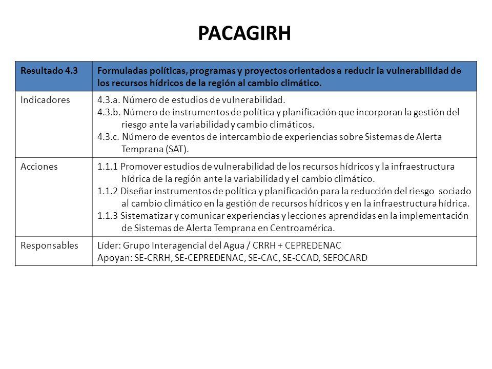 PACAGIRH Resultado 4.3.