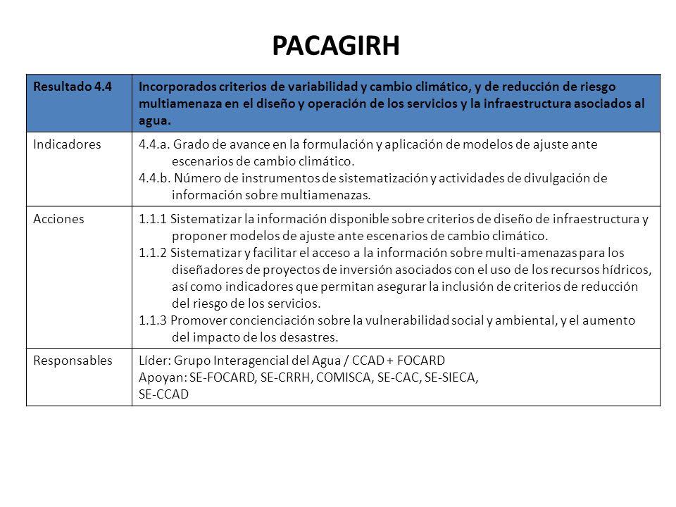 PACAGIRH Resultado 4.4.