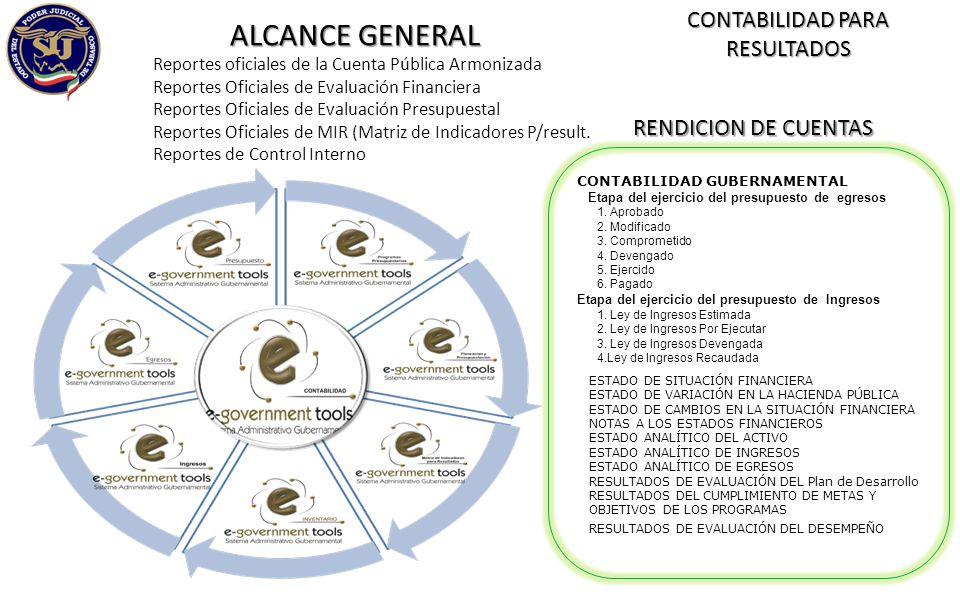 ALCANCE GENERAL CONTABILIDAD PARA RESULTADOS RENDICION DE CUENTAS