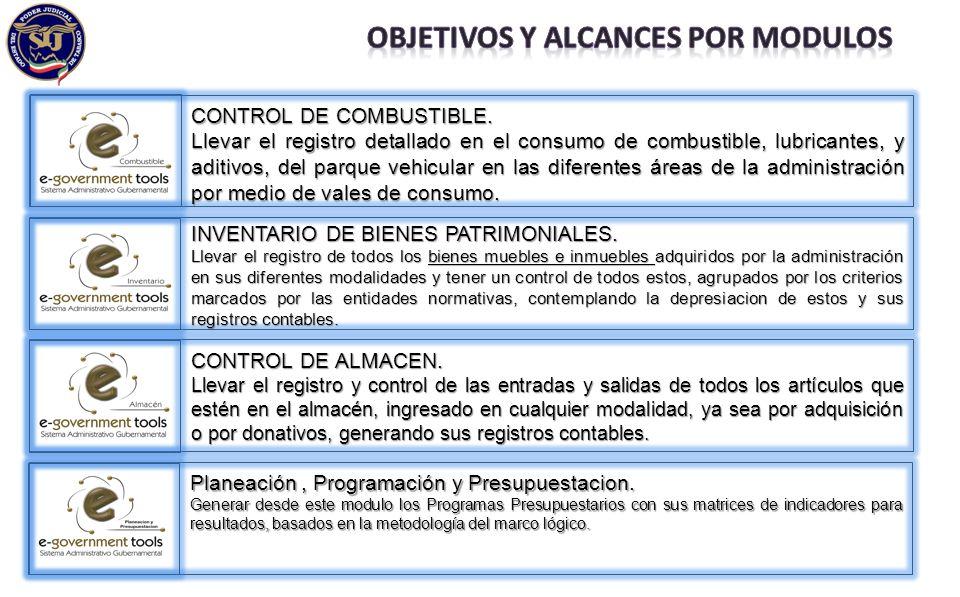 OBJETIVOS Y ALCANCES POR MODULOS