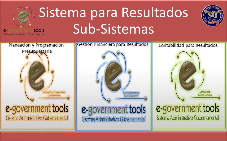 Sistema para Resultados Sub-Sistemas