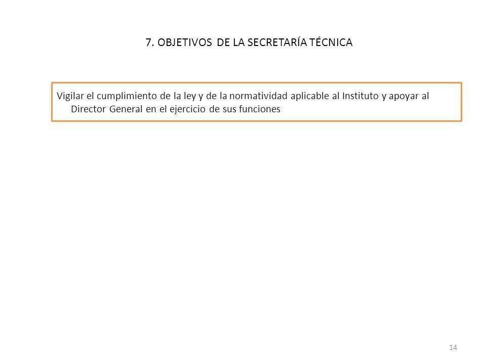 7. OBJETIVOS DE LA SECRETARÍA TÉCNICA