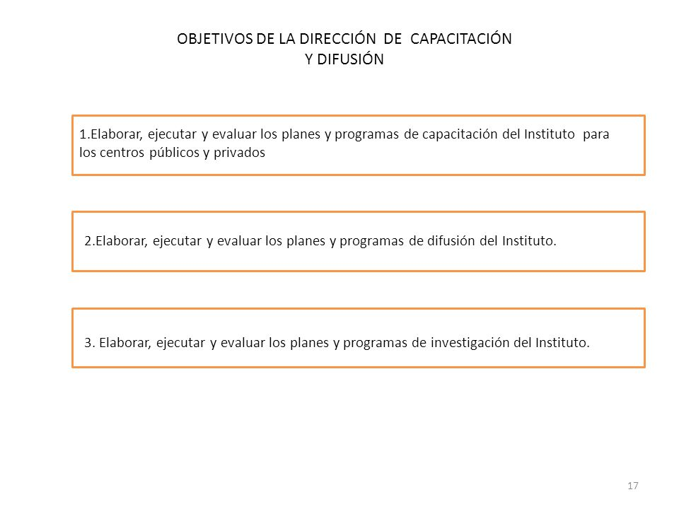 OBJETIVOS DE LA DIRECCIÓN DE CAPACITACIÓN