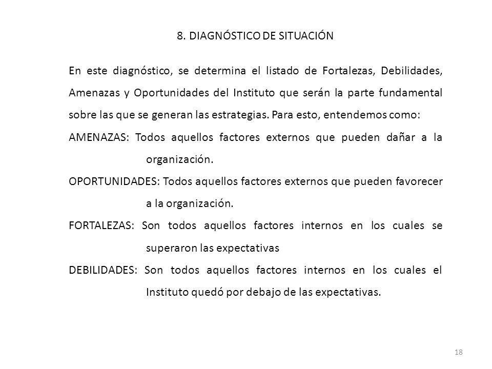 8. DIAGNÓSTICO DE SITUACIÓN