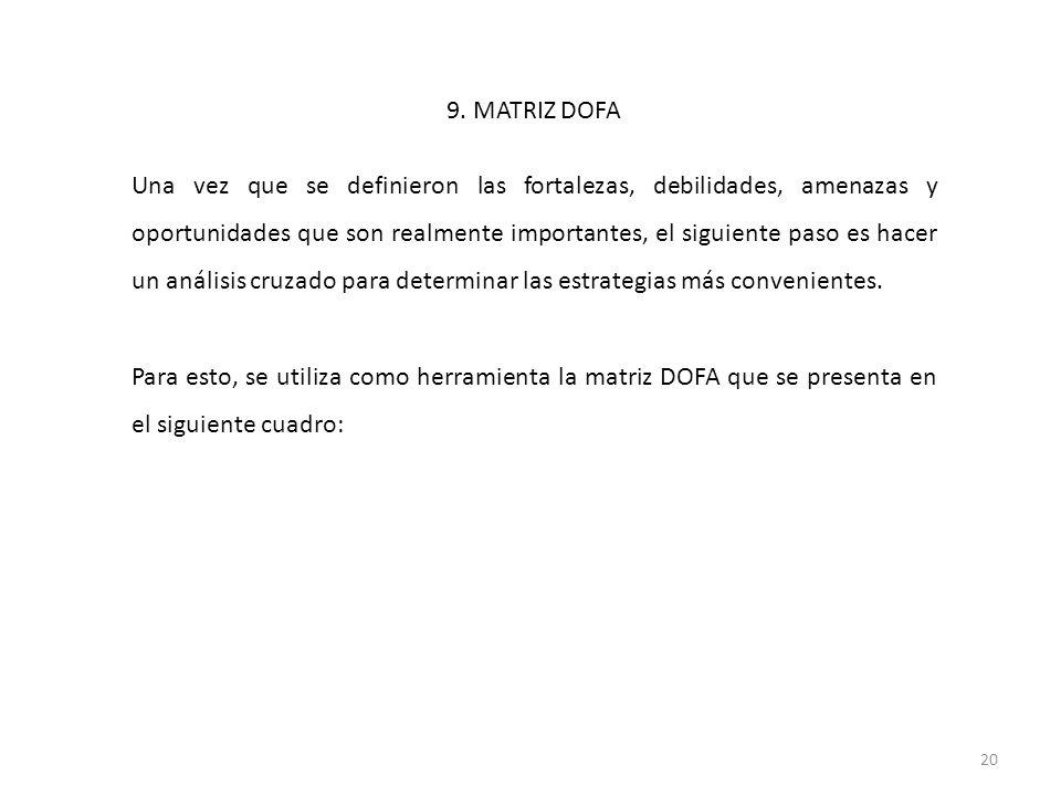 9. MATRIZ DOFA
