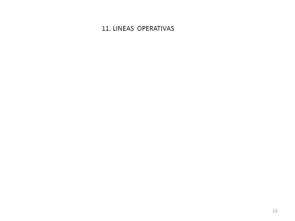 11. LINEAS OPERATIVAS
