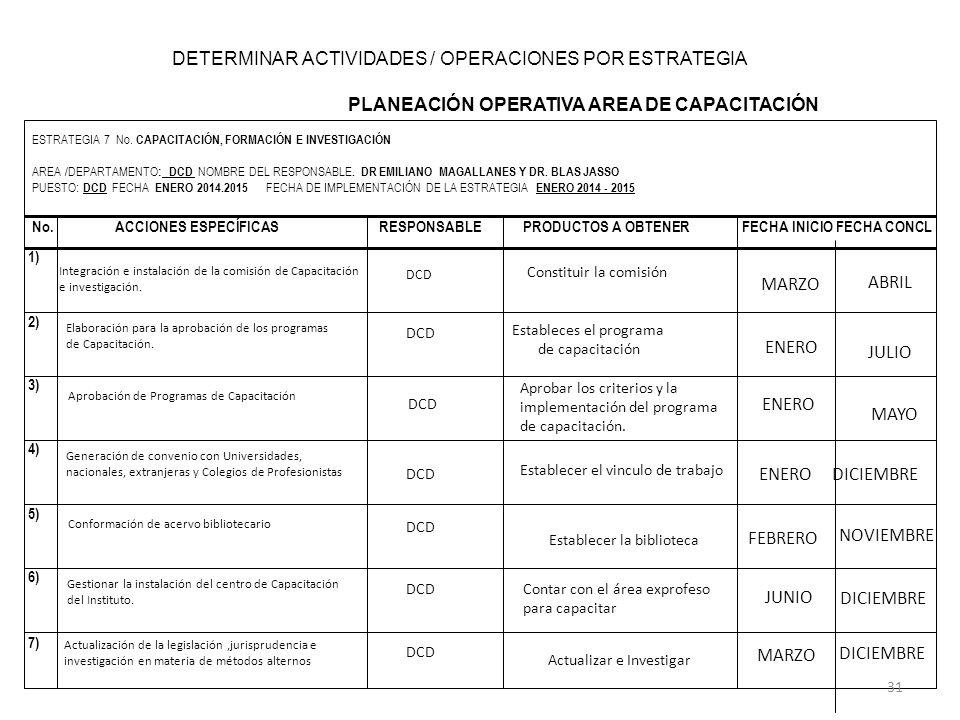 DETERMINAR ACTIVIDADES / OPERACIONES POR ESTRATEGIA