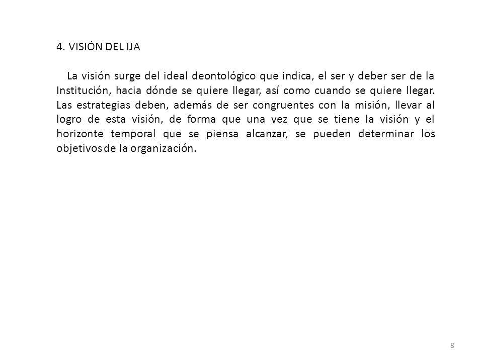 4. VISIÓN DEL IJA