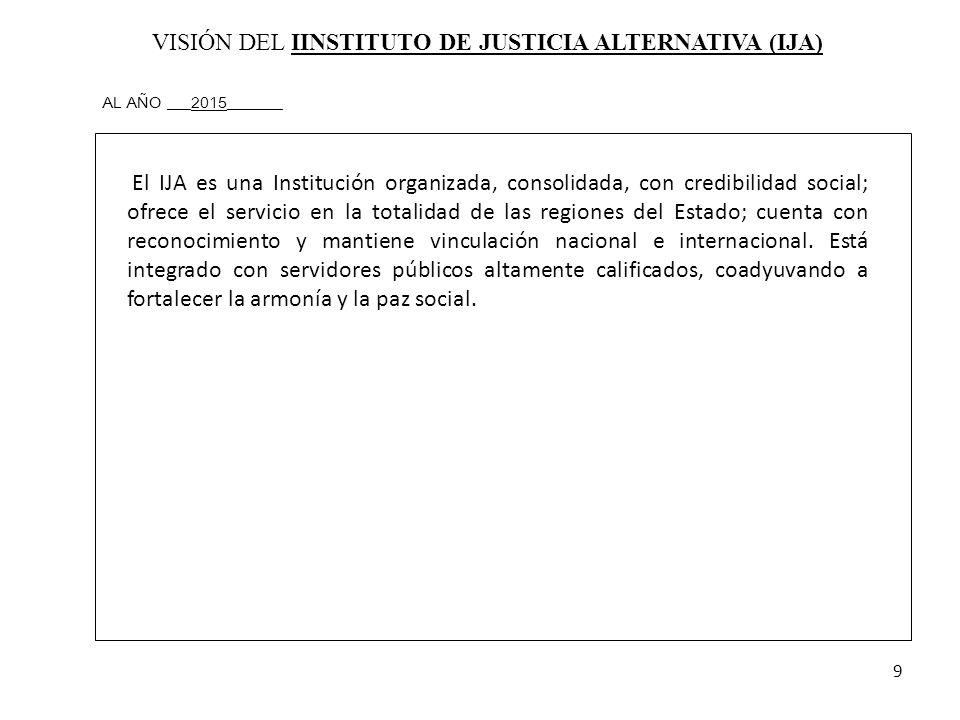 VISIÓN DEL IINSTITUTO DE JUSTICIA ALTERNATIVA (IJA)