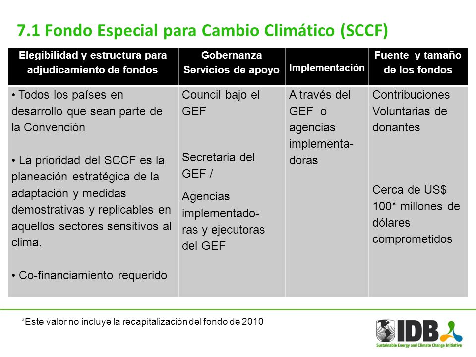 7.1 Fondo Especial para Cambio Climático (SCCF)