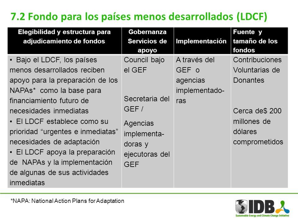 7.2 Fondo para los países menos desarrollados (LDCF)