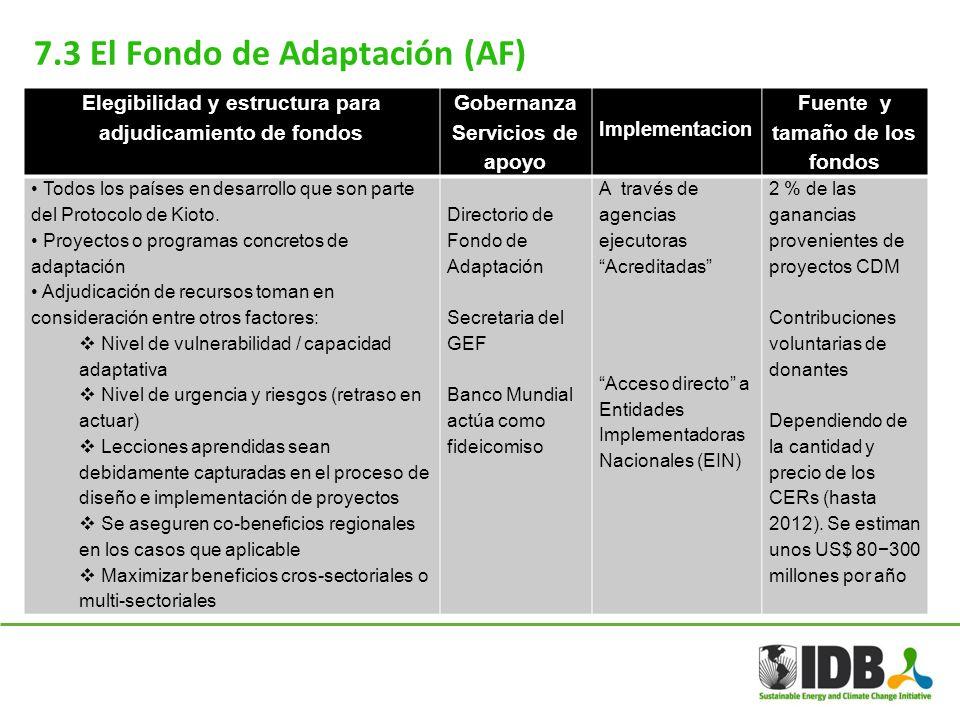 7.3 El Fondo de Adaptación (AF)