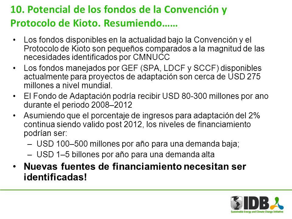 10. Potencial de los fondos de la Convención y Protocolo de Kioto