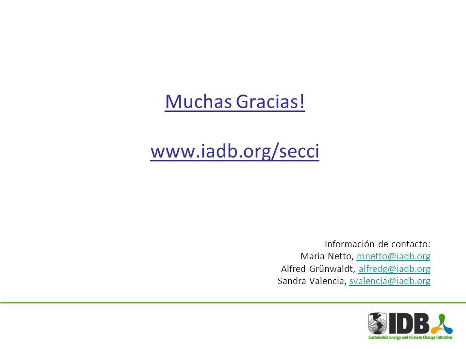 Muchas Gracias! www.iadb.org/secci Información de contacto: