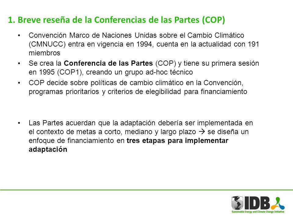 1. Breve reseña de la Conferencias de las Partes (COP)