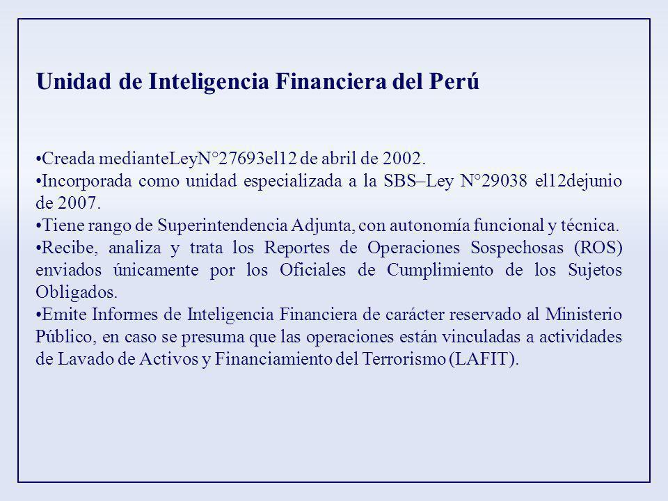 Unidad de Inteligencia Financiera del Perú