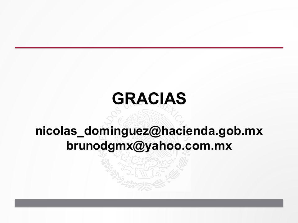 GRACIAS nicolas_dominguez@hacienda.gob.mx brunodgmx@yahoo.com.mx