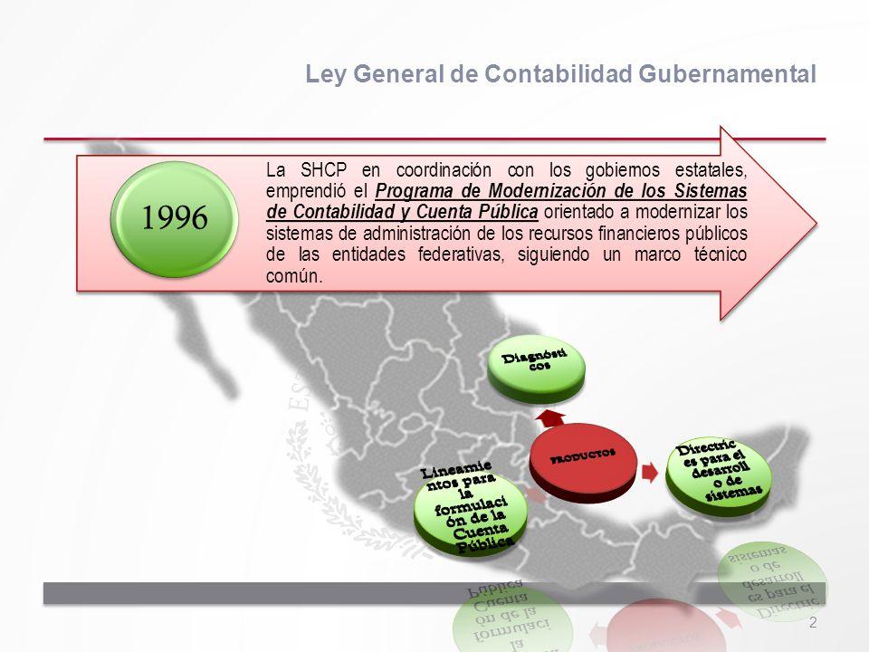 1996 Ley General de Contabilidad Gubernamental