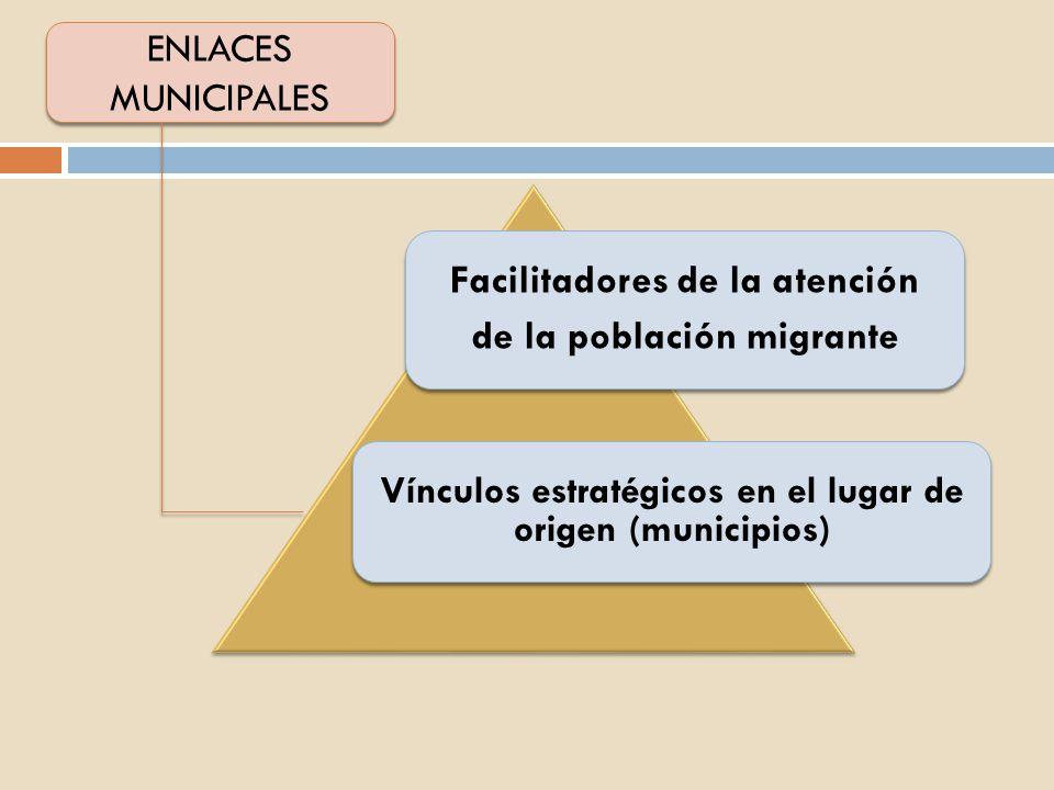 Facilitadores de la atención de la población migrante