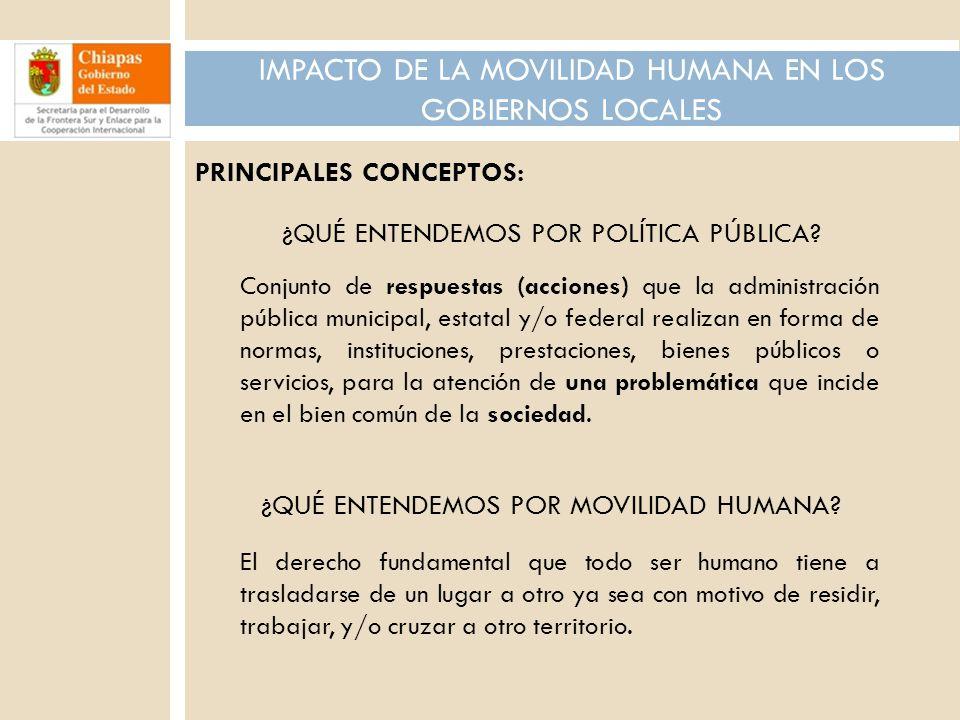 IMPACTO DE LA MOVILIDAD HUMANA EN LOS GOBIERNOS LOCALES