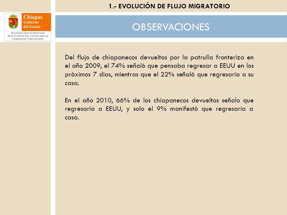 1.- EVOLUCIÓN DE FLUJO MIGRATORIO