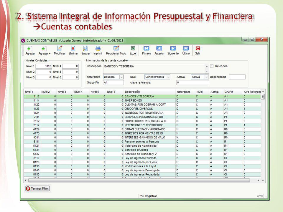 2. Sistema Integral de Información Presupuestal y Financiera Cuentas contables