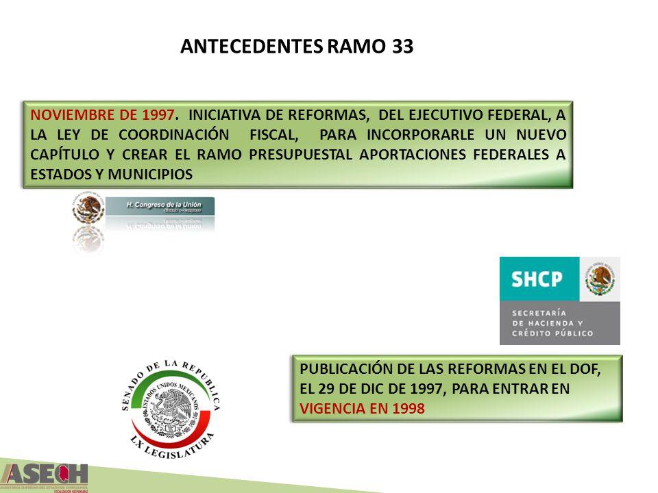ANTECEDENTES RAMO 33