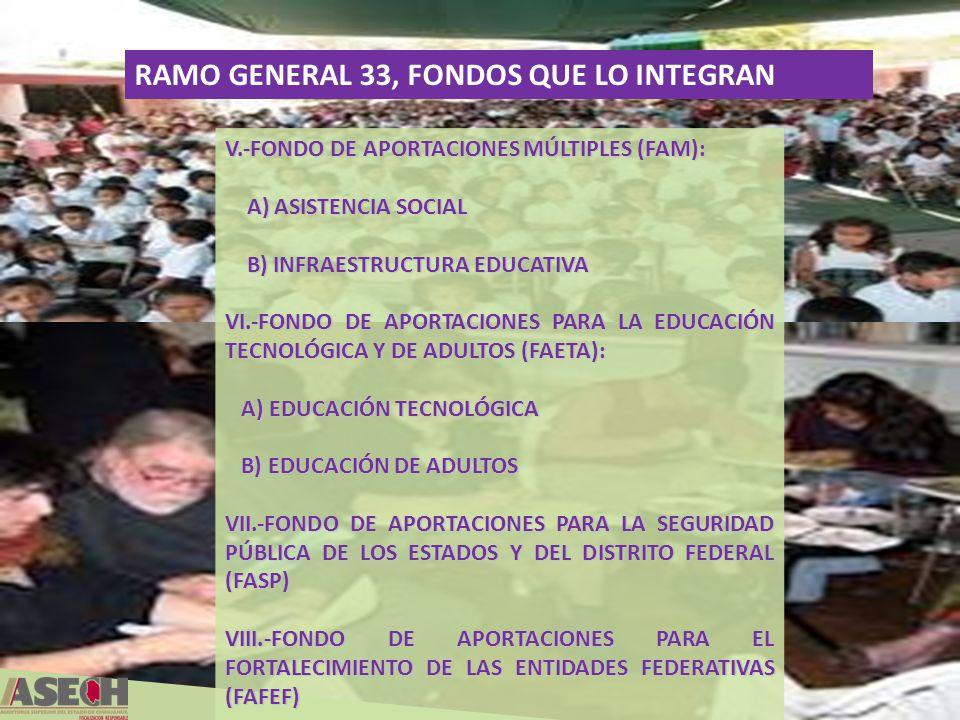 RAMO GENERAL 33, FONDOS QUE LO INTEGRAN