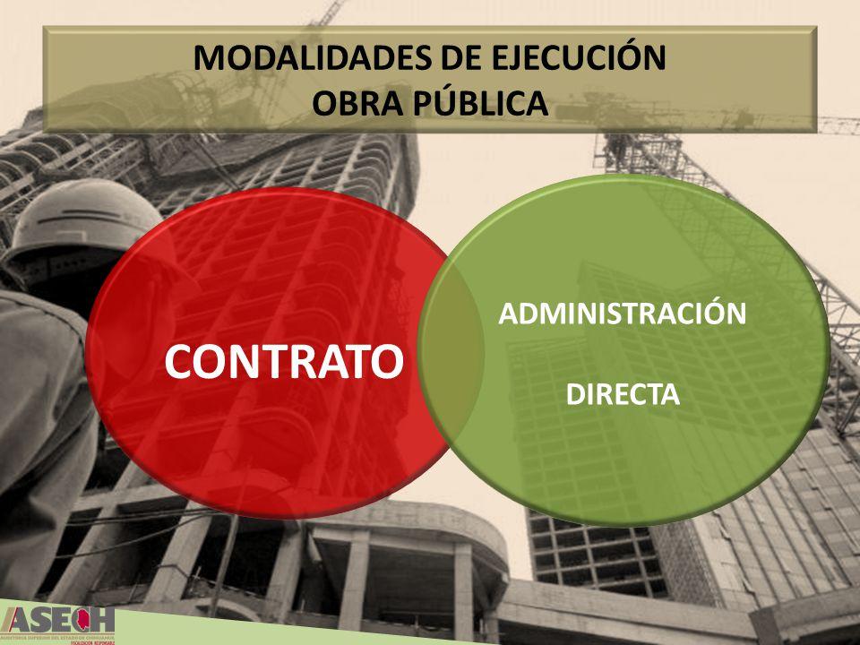 MODALIDADES DE EJECUCIÓN OBRA PÚBLICA