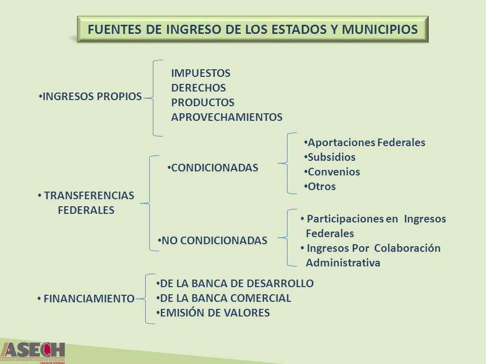 FUENTES DE INGRESO DE LOS ESTADOS Y MUNICIPIOS