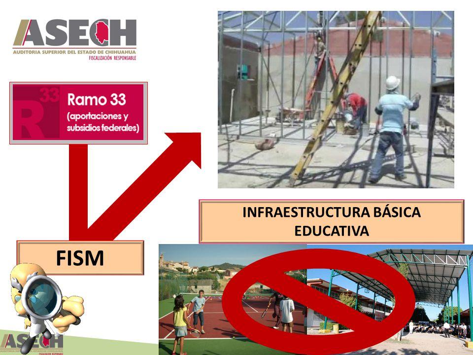 INFRAESTRUCTURA BÁSICA EDUCATIVA